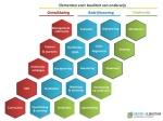 onderwijslogistiek-model-de-puzzel